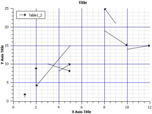 Две программы для рисования графиков scidavis vectors 300x225
