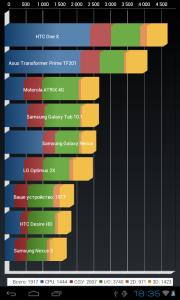 surfpad_benchmark