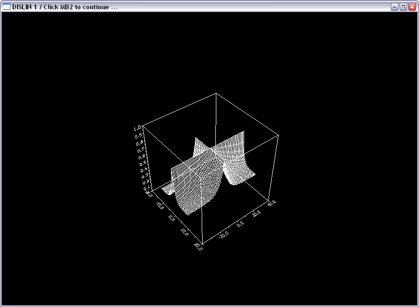 Pythonicway  Примеры программ на Python