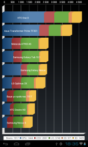 surfpad_benchmark
